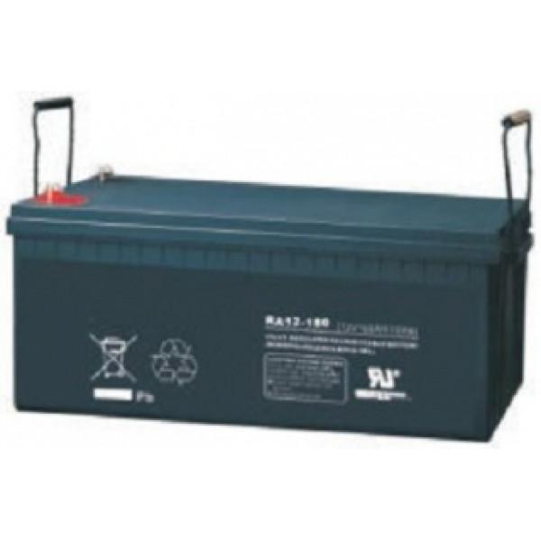 Аккумуляторная батарея Santak 12V180AH